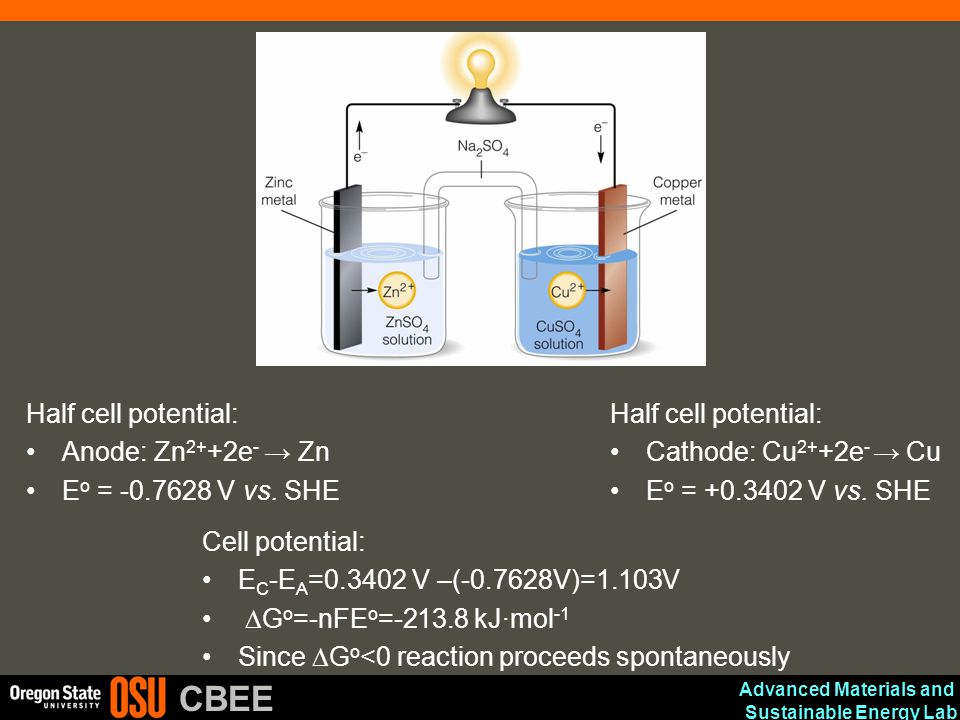 Advanced Materials and Sustainable Energy Lab CBEE Example Half cell potential: Anode: Zn 2+ +2e - → Zn E o = -0.7628 V vs. SHE Half cell potential: C