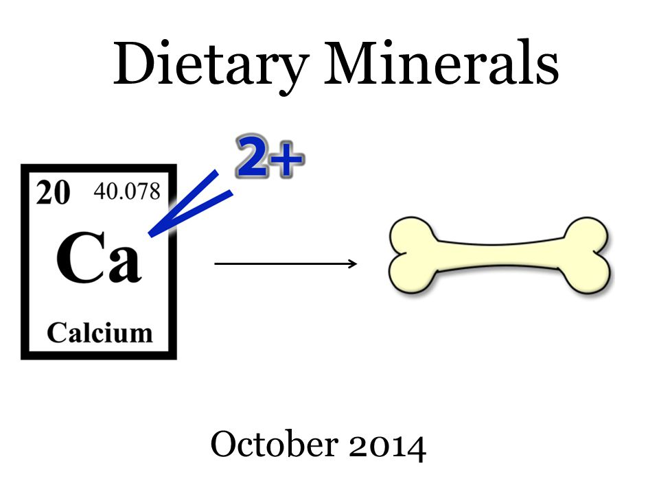 Dietary Minerals October 2014