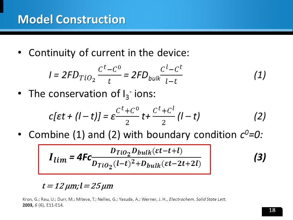 18 Model Construction Kron, G.; Rau, U.; Durr, M.; Miteva, T.; Nelles, G.; Yasuda, A.; Werner, J.