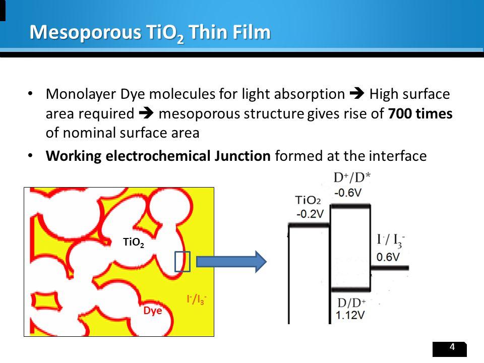 5 Device Physics of Dye-sensitized Solar Cells Mass transport of ions  Bottleneck of performance FTO