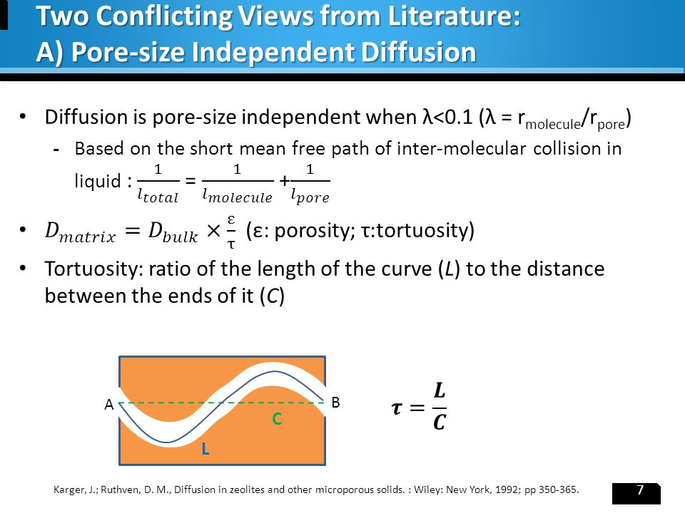 7 Two Conflicting Views from Literature: A) Pore-size Independent Diffusion Karger, J.; Ruthven, D. M., Diffusion in zeolites and other microporous so