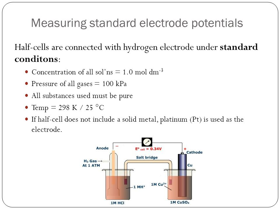 Measuring standard electrode potentials Half-cells are connected with hydrogen electrode under standard conditons: Concentration of all sol'ns = 1.0 mol dm -3 Pressure of all gases = 100 kPa All substances used must be pure Temp = 298 K / 25  C If half-cell does not include a solid metal, platinum (Pt) is used as the electrode.
