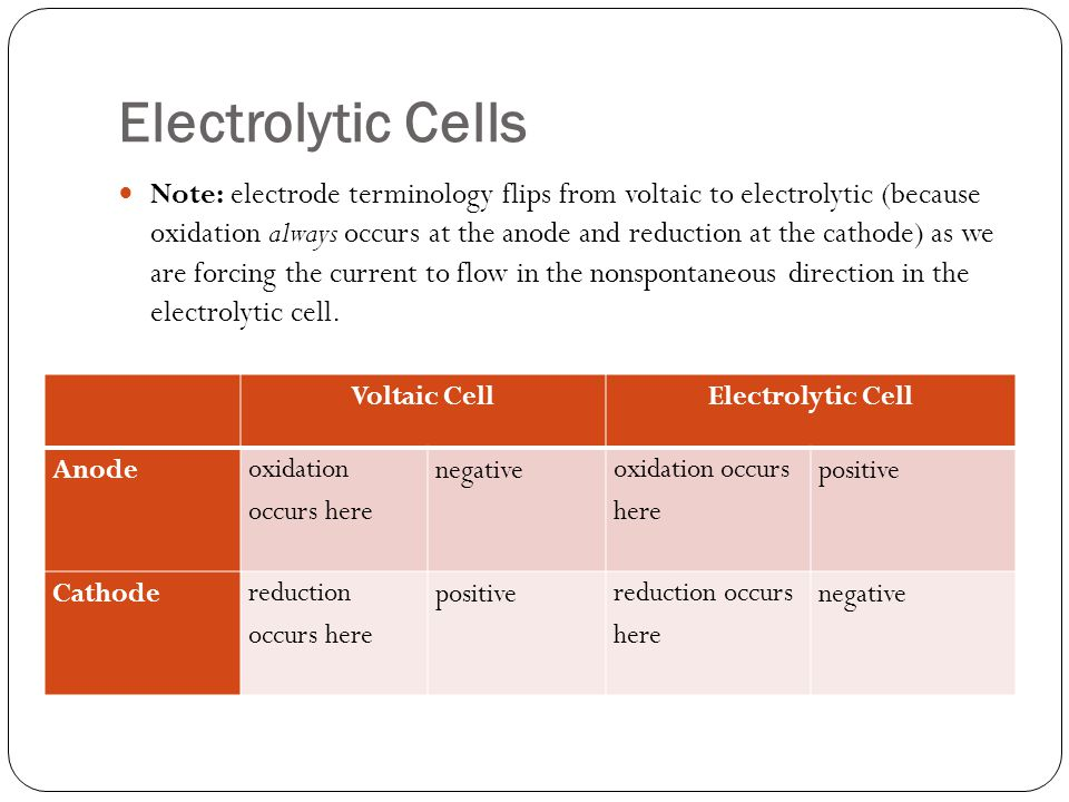 Electrolytic Cells Note: electrode terminology flips from voltaic to electrolytic (because oxidation always occurs at the anode and reduction at the cathode) as we are forcing the current to flow in the nonspontaneous direction in the electrolytic cell.