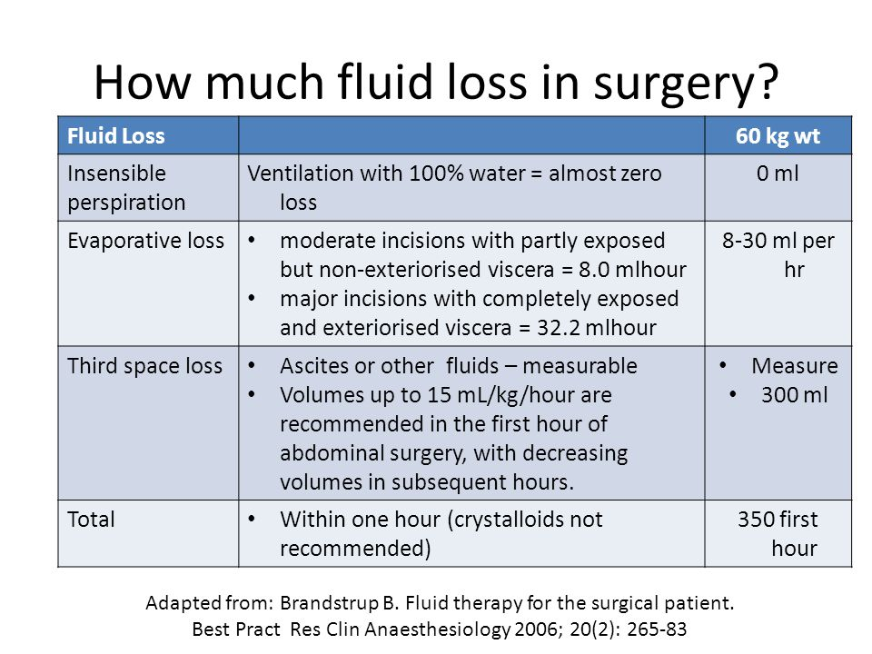 How much fluid loss in surgery? Fluid Loss60 kg wt Insensible perspiration Ventilation with 100% water = almost zero loss 0 ml Evaporative loss modera