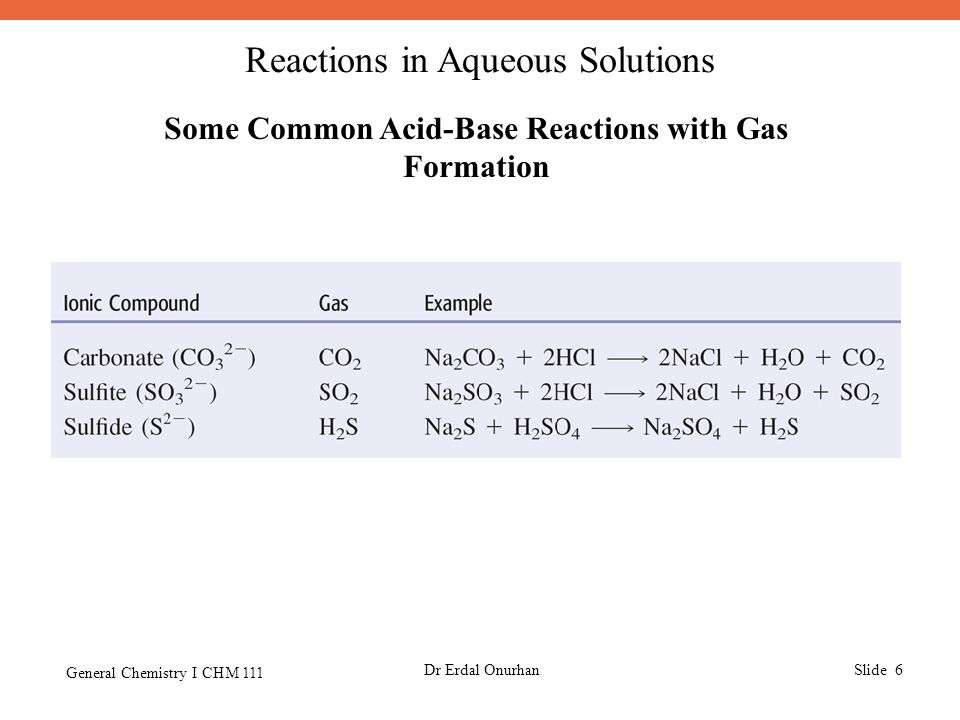 Reactions in Aqueous Solutions General Chemistry I CHM 111 Dr Erdal OnurhanSlide 6 Some Common Acid-Base Reactions with Gas Formation