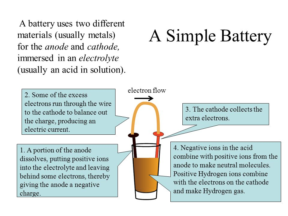 When we connect a wire to a battery, electrons flow around the circuit.