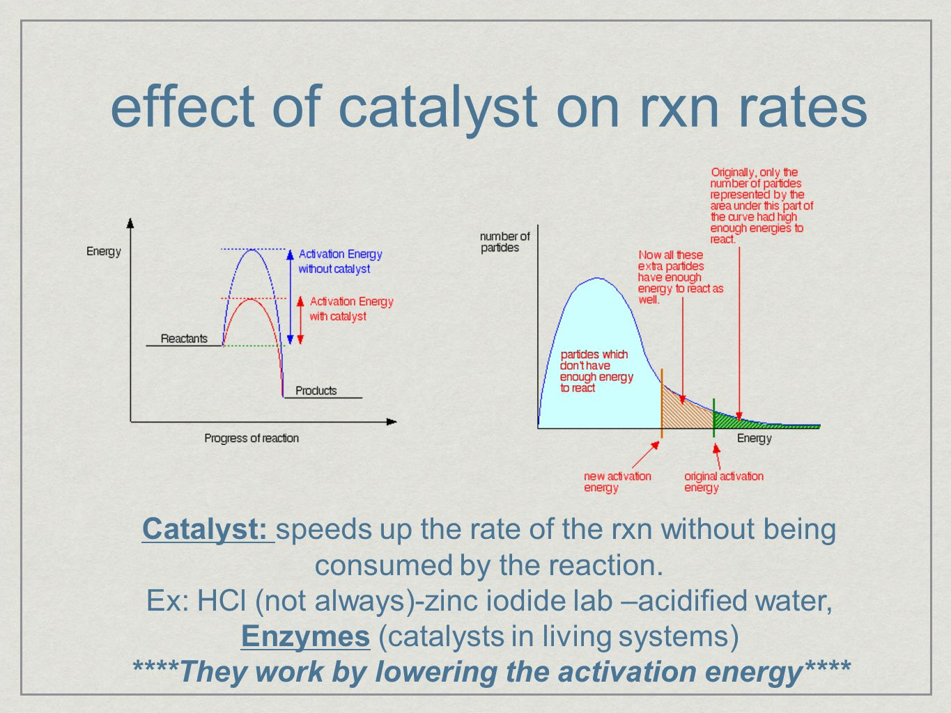 effect of catalyst on rxn rates Catalyst: speeds up the rate of the rxn without being consumed by the reaction. Ex: HCl (not always)-zinc iodide lab –