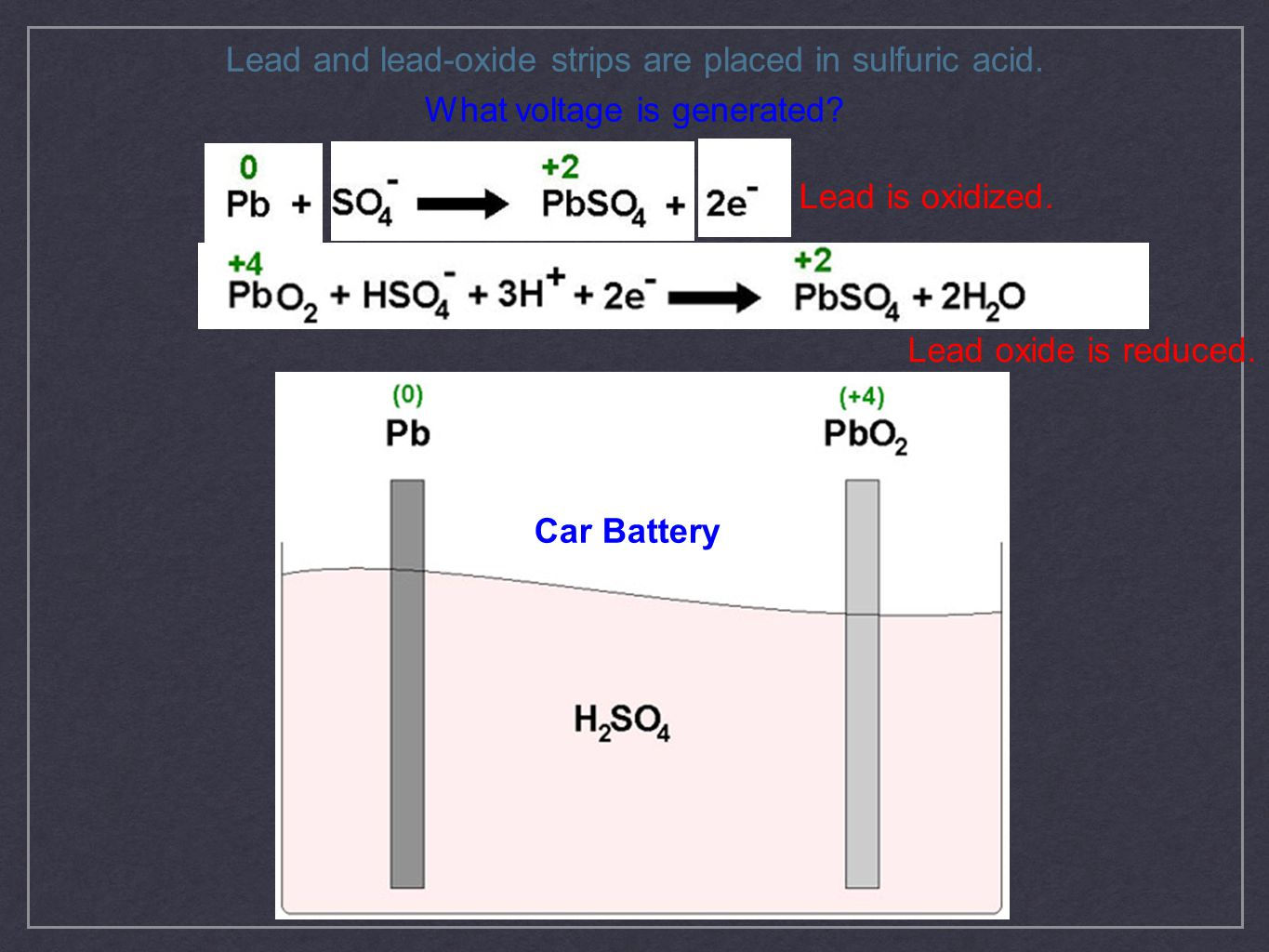 Lead and lead-oxide strips are placed in sulfuric acid. What voltage is generated? Lead is oxidized. Lead oxide is reduced. Car Battery