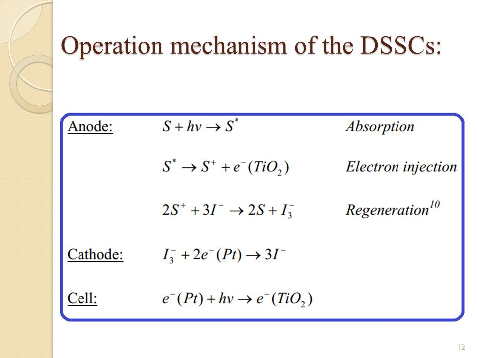 Operation mechanism of the DSSCs: 12