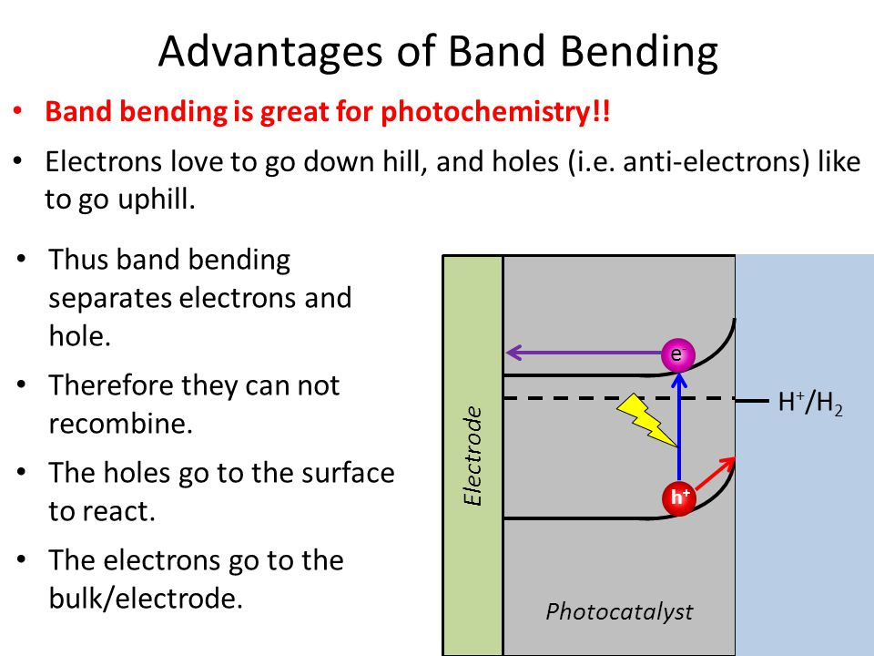 Band bending is great for photochemistry!. Electrons love to go down hill, and holes (i.e.