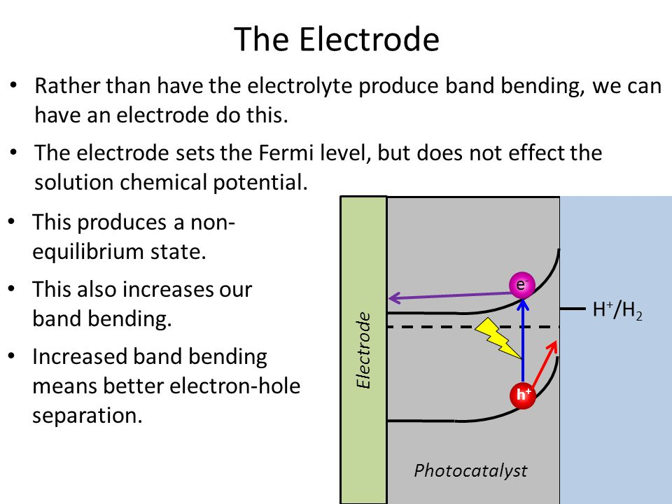 Rather than have the electrolyte produce band bending, we can have an electrode do this.