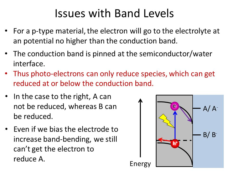 Issues with Band Levels For a p-type material, the electron will go to the electrolyte at an potential no higher than the conduction band.