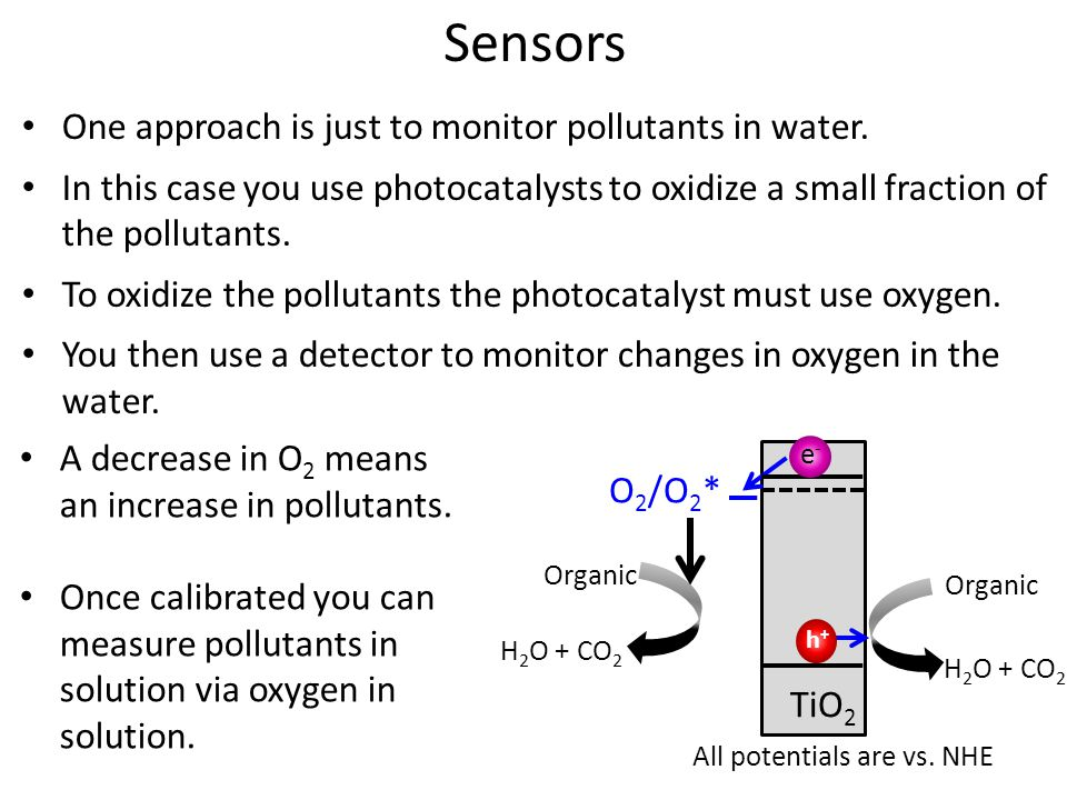 Sensors One approach is just to monitor pollutants in water.