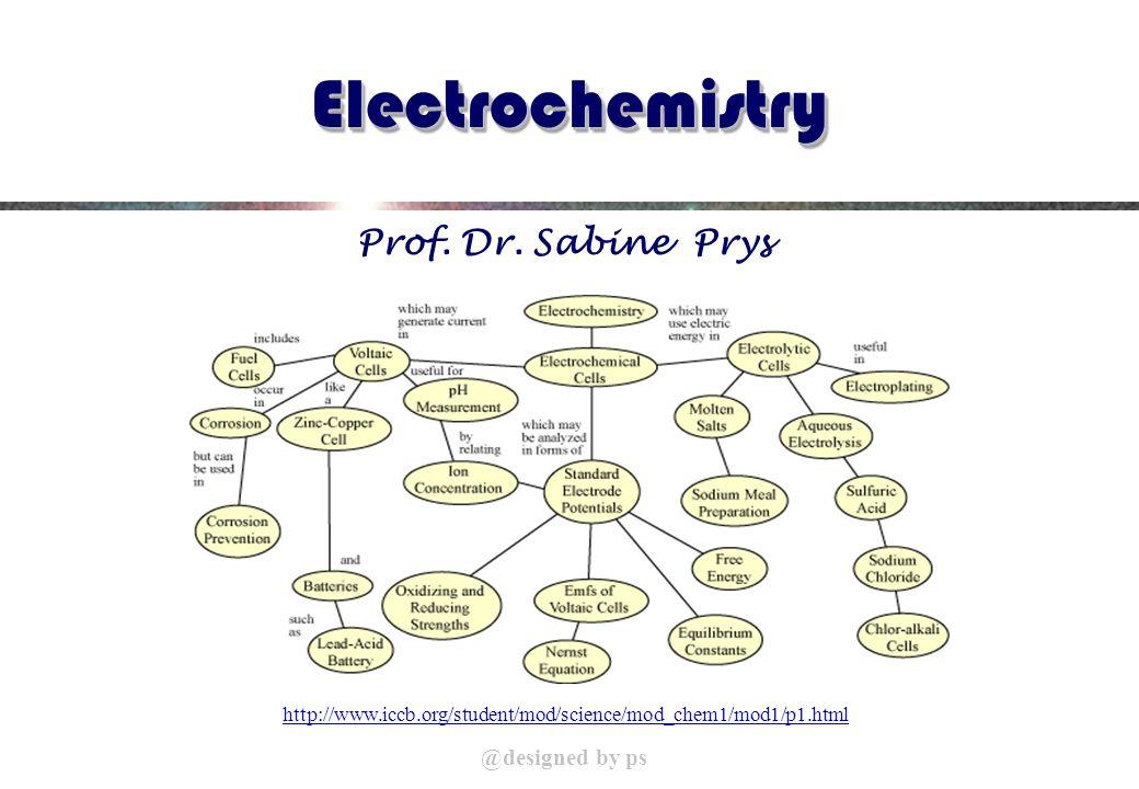 ElectrochemistryElectrochemistry Prof.Dr.