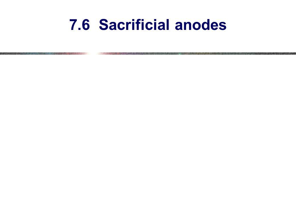 7.6 Sacrificial anodes