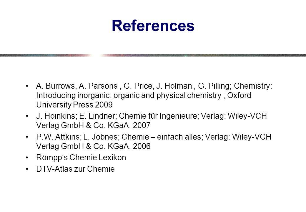 References A.Burrows, A. Parsons, G. Price, J. Holman, G.