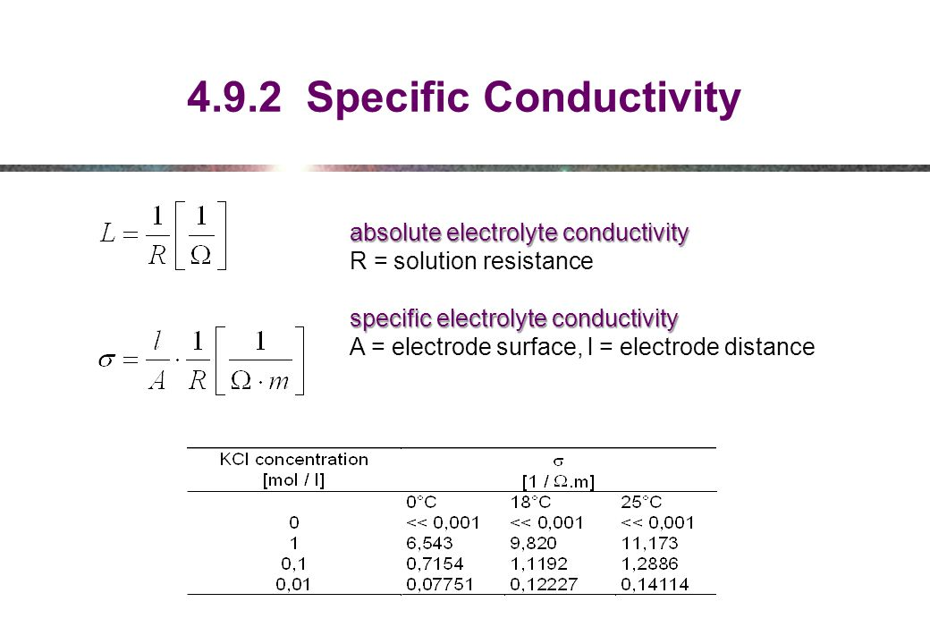 4.9.2 Specific Conductivity absolute electrolyte conductivity R = solution resistance specific electrolyte conductivity A = electrode surface, l = electrode distance