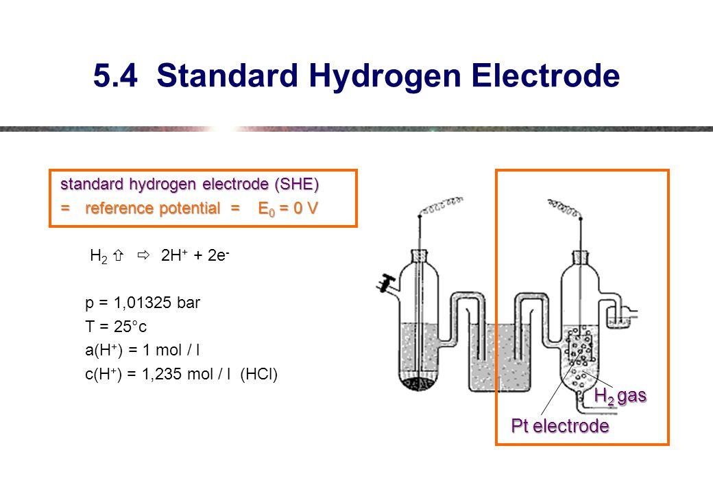 5.4 Standard Hydrogen Electrode standard hydrogen electrode (SHE) =reference potential =E 0 = 0 V H 2  2H + + 2e - p = 1,01325 bar T = 25°c a(H + ) = 1 mol / l c(H + ) = 1,235 mol / l (HCl) Pt electrode H 2 gas