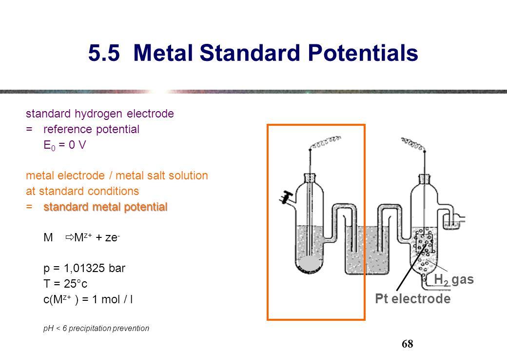 Pt electrode H 2 gas 68 5.5 Metal Standard Potentials standard hydrogen electrode = reference potential E 0 = 0 V metal electrode / metal salt solution at standard conditions standard metal potential = standard metal potential M  M z+ + ze - p = 1,01325 bar T = 25°c c(M z+ ) = 1 mol / l pH < 6 precipitation prevention