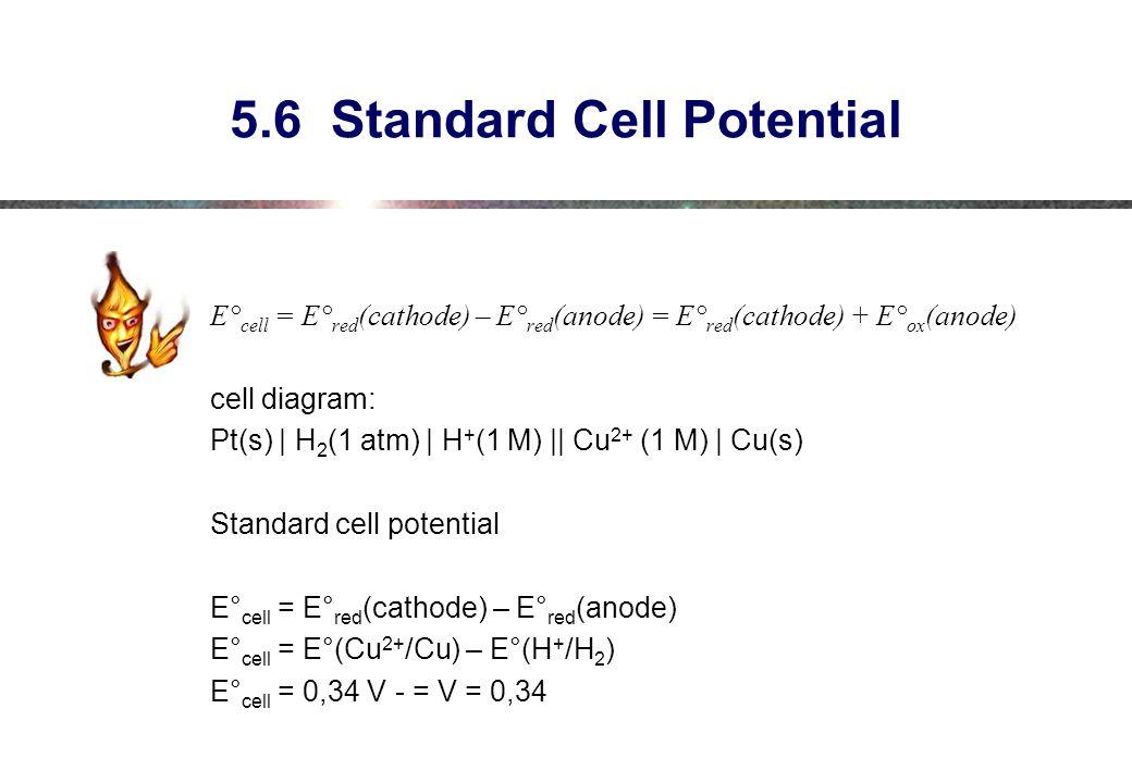5.6 Standard Cell Potential E° cell = E° red (cathode) – E° red (anode) = E° red (cathode) + E° ox (anode) cell diagram: Pt(s) | H 2 (1 atm) | H + (1 M) || Cu 2+ (1 M) | Cu(s) Standard cell potential E° cell = E° red (cathode) – E° red (anode) E° cell = E°(Cu 2+ /Cu) – E°(H + /H 2 ) E° cell = 0,34 V - = V = 0,34