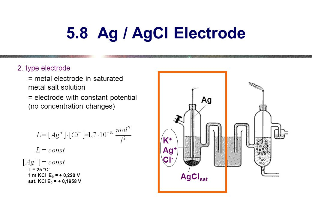 5.8 Ag / AgCl Electrode 2.