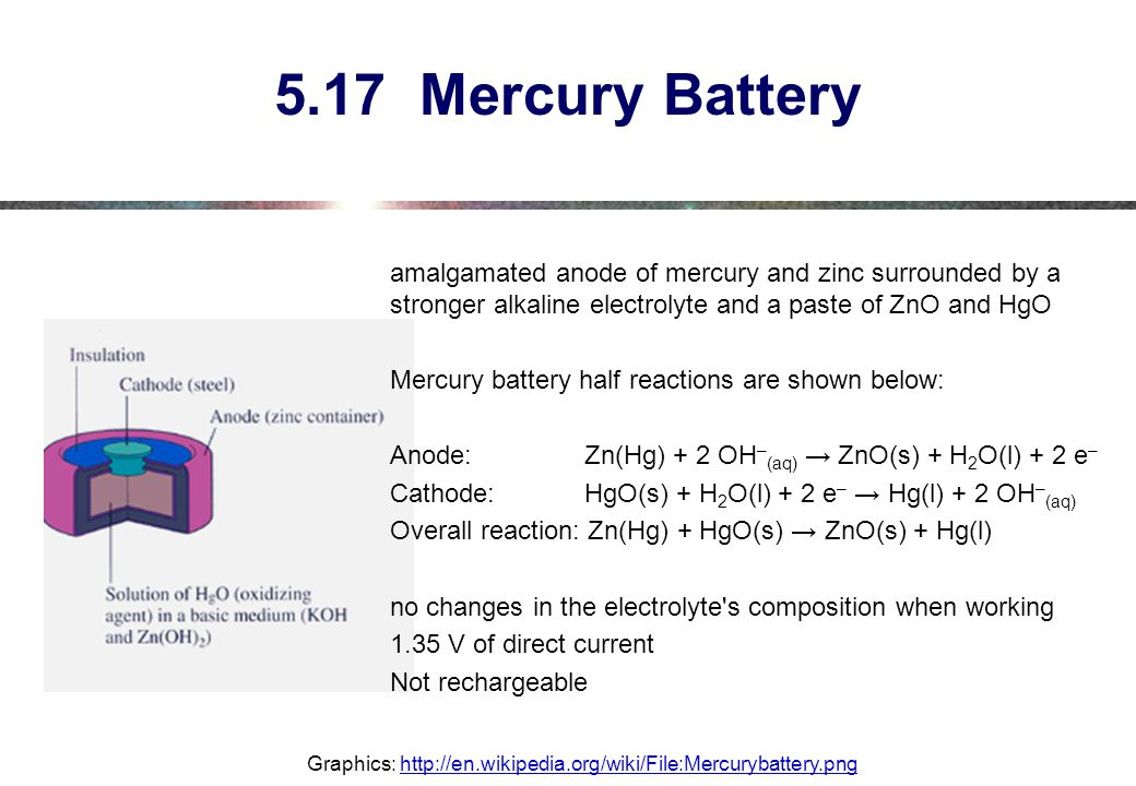 5.17 Mercury Battery amalgamated anode of mercury and zinc surrounded by a stronger alkaline electrolyte and a paste of ZnO and HgO Mercury battery half reactions are shown below: Anode: Zn(Hg) + 2 OH – (aq) → ZnO(s) + H 2 O(l) + 2 e – Cathode:HgO(s) + H 2 O(l) + 2 e – → Hg(l) + 2 OH – (aq) Overall reaction: Zn(Hg) + HgO(s) → ZnO(s) + Hg(l) no changes in the electrolyte s composition when working 1.35 V of direct current Not rechargeable Graphics: http://en.wikipedia.org/wiki/File:Mercurybattery.pnghttp://en.wikipedia.org/wiki/File:Mercurybattery.png