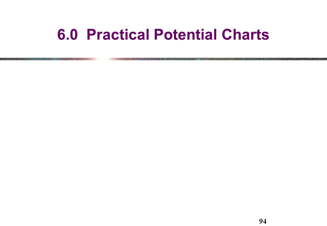 6.0 Practical Potential Charts 94