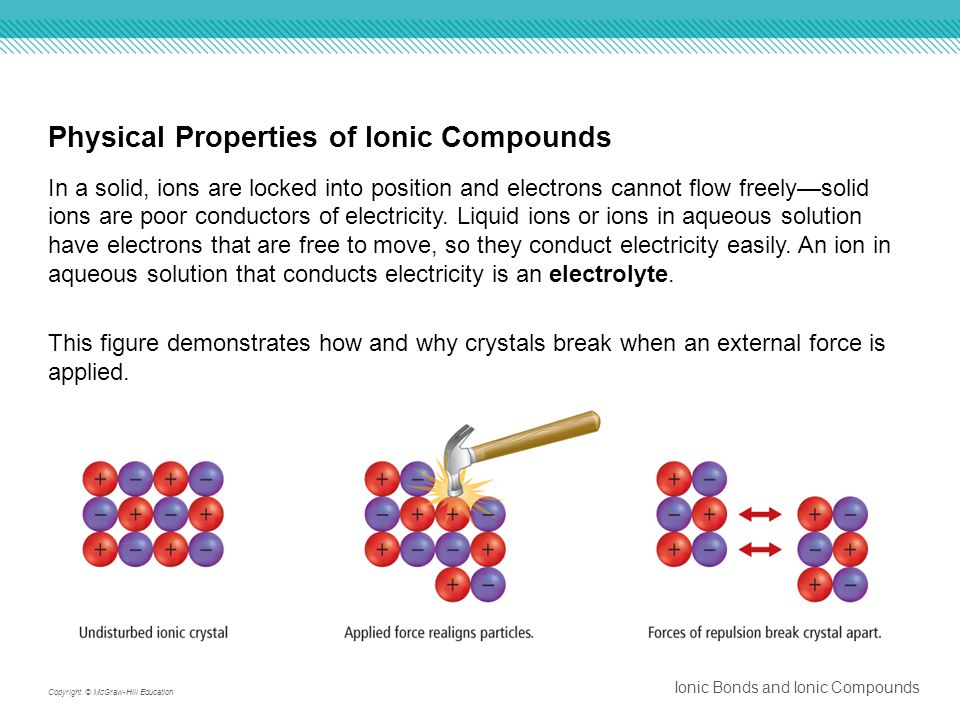 Physical Properties of Ionic Compounds In a solid, ions are locked into position and electrons cannot flow freely—solid ions are poor conductors of electricity.
