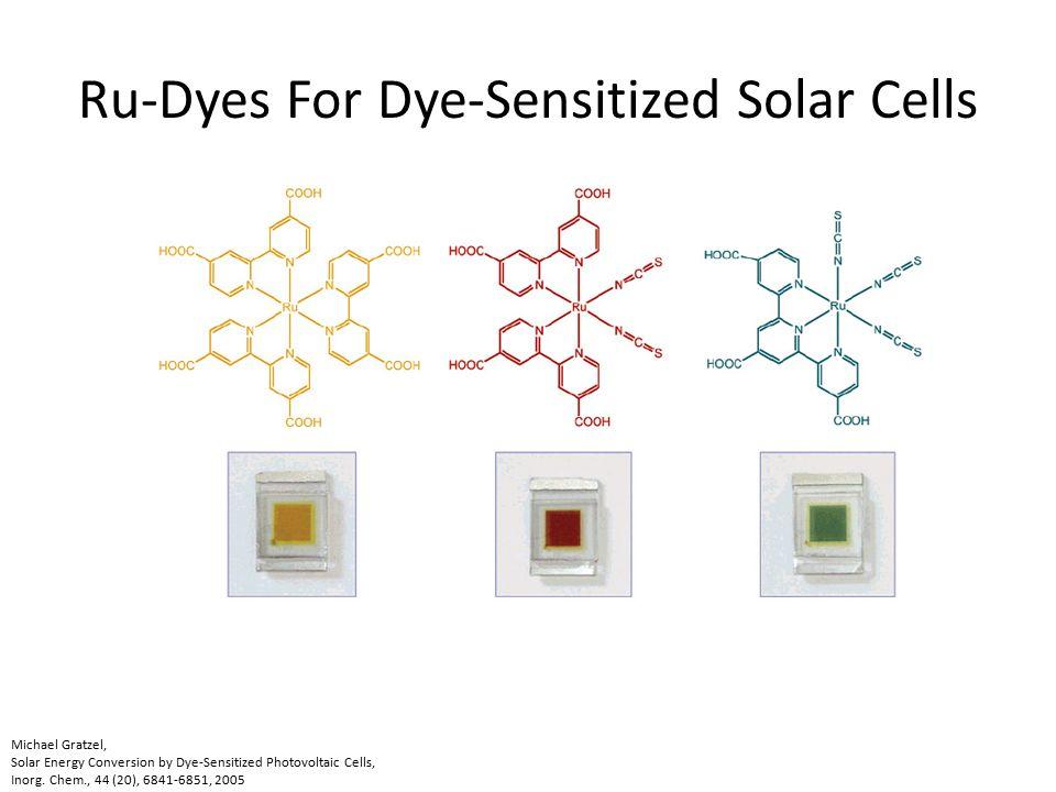 Ru-Dyes For Dye-Sensitized Solar Cells Michael Gratzel, Solar Energy Conversion by Dye-Sensitized Photovoltaic Cells, Inorg.