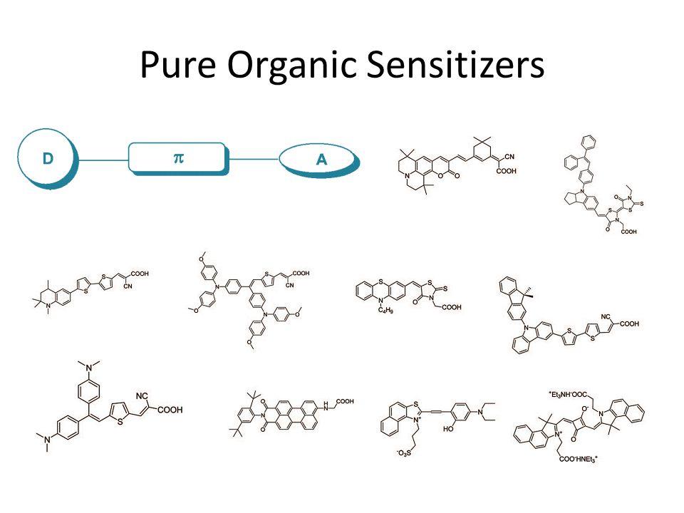 Pure Organic Sensitizers