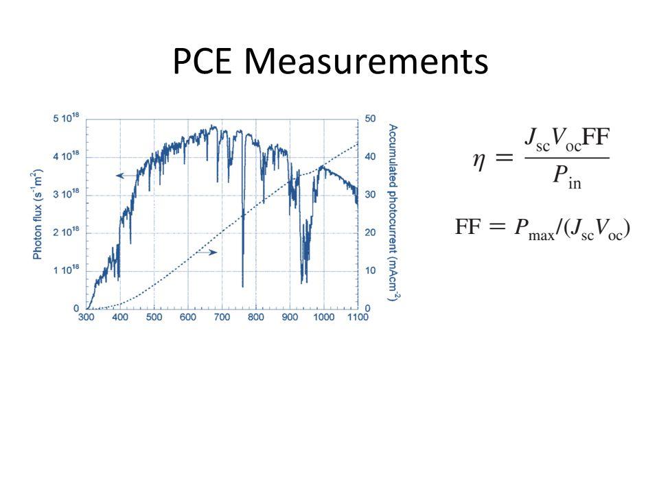 PCE Measurements