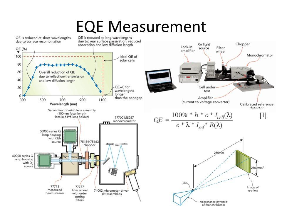 EQE Measurement
