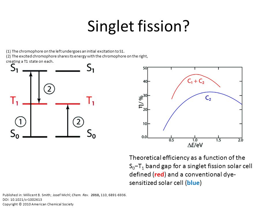 Singlet fission. (1) The chromophore on the left undergoes an initial excitation to S1.
