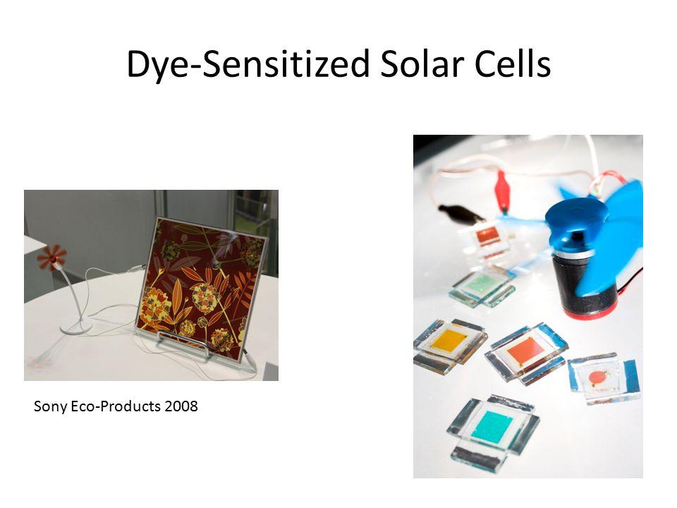 Dye-Sensitized Solar Cells Sony Eco-Products 2008