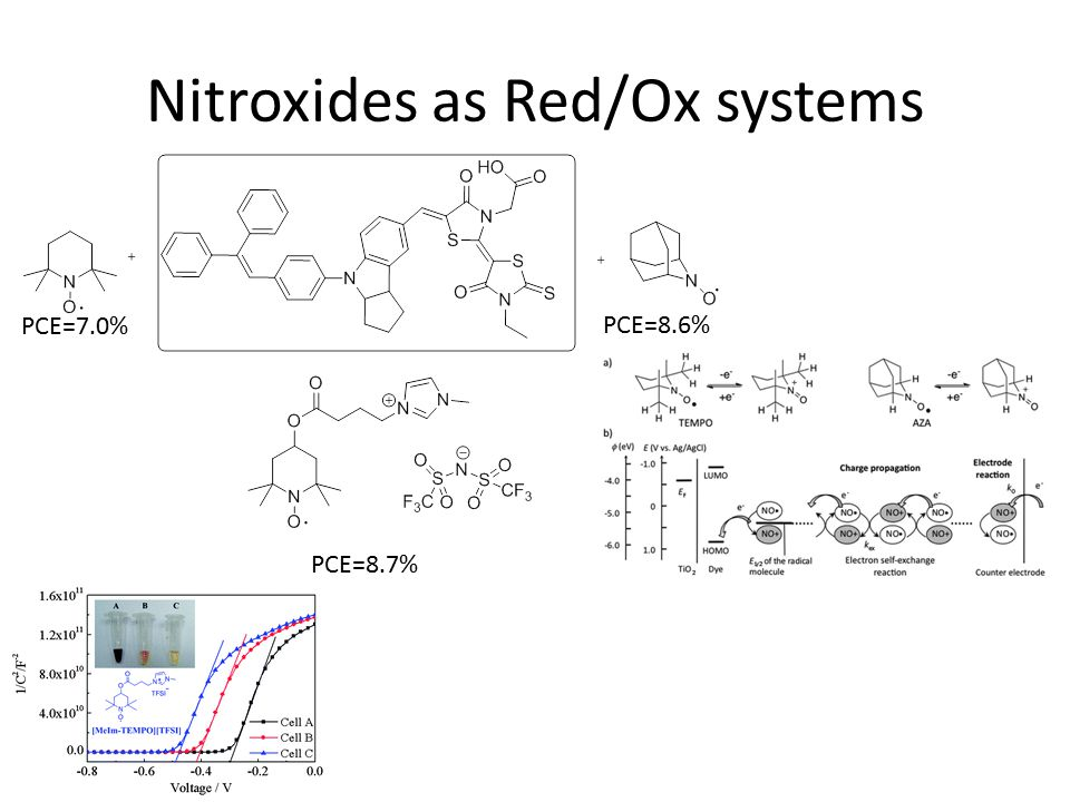 Nitroxides as Red/Ox systems PCE=7.0% PCE=8.6% PCE=8.7%