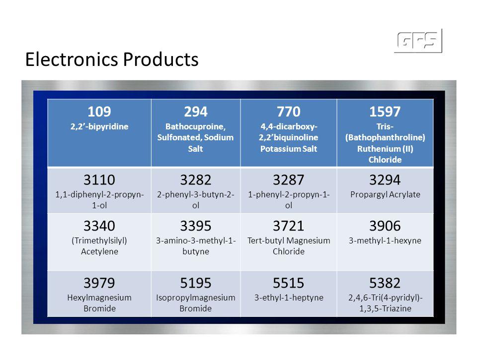 Electronics Products 109 2,2'-bipyridine 294 Bathocuproine, Sulfonated, Sodium Salt 770 4,4-dicarboxy- 2,2'biquinoline Potassium Salt 1597 Tris- (Bathophanthroline) Ruthenium (II) Chloride 3110 1,1-diphenyl-2-propyn- 1-ol 3282 2-phenyl-3-butyn-2- ol 3287 1-phenyl-2-propyn-1- ol 3294 Propargyl Acrylate 3340 (Trimethylsilyl) Acetylene 3395 3-amino-3-methyl-1- butyne 3721 Tert-butyl Magnesium Chloride 3906 3-methyl-1-hexyne 3979 Hexylmagnesium Bromide 5195 Isopropylmagnesium Bromide 5515 3-ethyl-1-heptyne 5382 2,4,6-Tri(4-pyridyl)- 1,3,5-Triazine