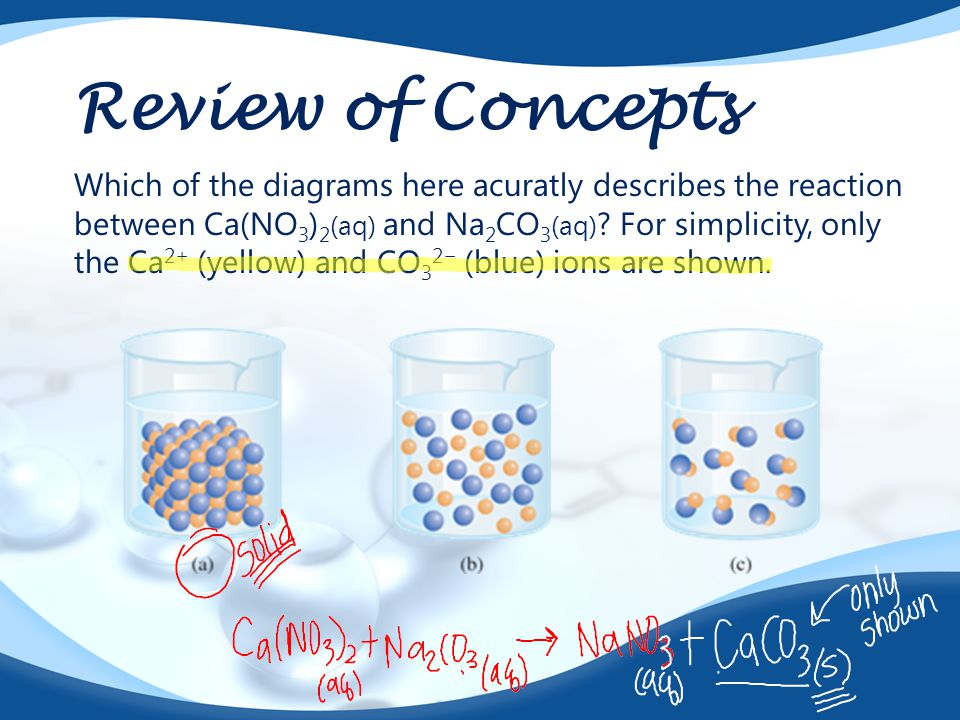 Review of Concepts Which of the diagrams here acuratly describes the reaction between Ca(NO 3 ) 2 (aq) and Na 2 CO 3 (aq) ? For simplicity, only the C