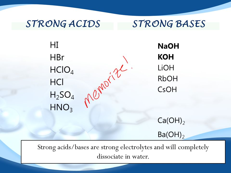 STRONG ACIDS HI HBr HClO 4 HCl H 2 SO 4 HNO 3 NaOH KOH LiOH RbOH CsOH Ca(OH) 2 Ba(OH) 2 Sr(OH) 2 STRONG BASES Strong acids/bases are strong electrolytes and will completely dissociate in water.