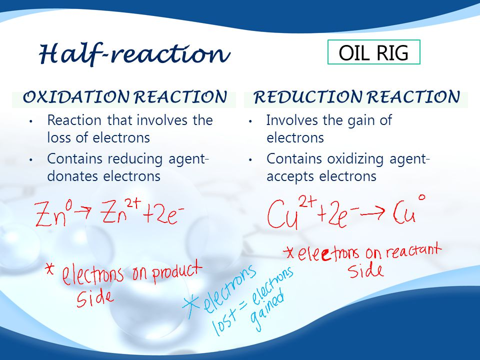 OXIDATION REACTION Reaction that involves the loss of electrons Contains reducing agent- donates electrons Involves the gain of electrons Contains oxidizing agent- accepts electrons REDUCTION REACTION Half-reaction OIL RIG