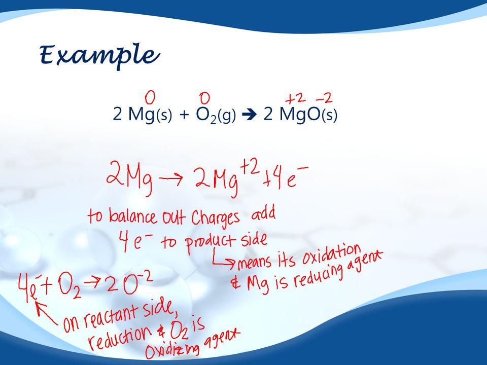 Example 2 Mg (s) + O 2 (g)  2 MgO (s)