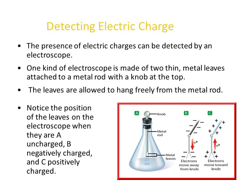Detecting Electric Charge The presence of electric charges can be detected by an electroscope. One kind of electroscope is made of two thin, metal lea