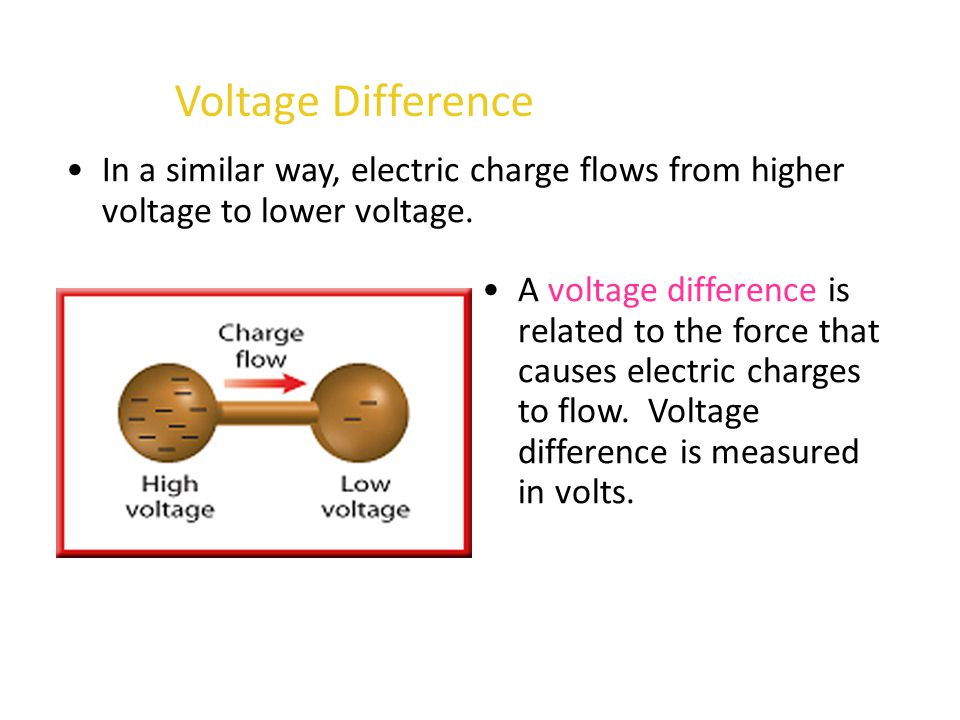 Voltage Difference In a similar way, electric charge flows from higher voltage to lower voltage. A voltage difference is related to the force that cau