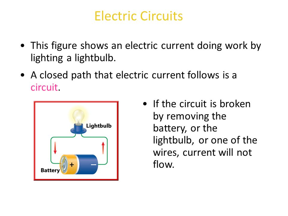 Electric Circuits This figure shows an electric current doing work by lighting a lightbulb. A closed path that electric current follows is a circuit.