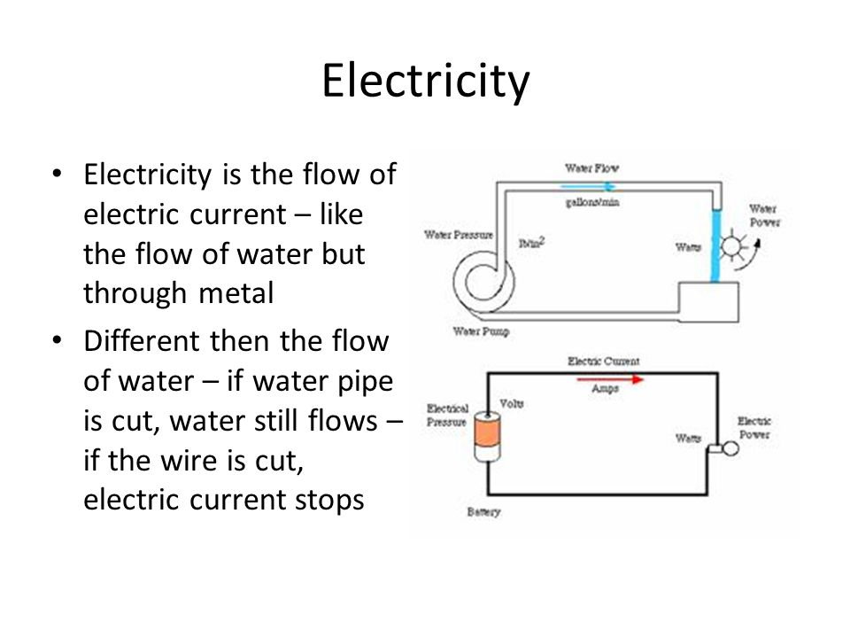 Electricity Electricity is the flow of electric current – like the flow of water but through metal Different then the flow of water – if water pipe is