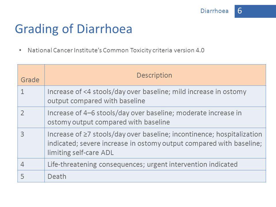 6 Diarrhoea Grade Description 1Increase of <4 stools/day over baseline; mild increase in ostomy output compared with baseline 2Increase of 4–6 stools/
