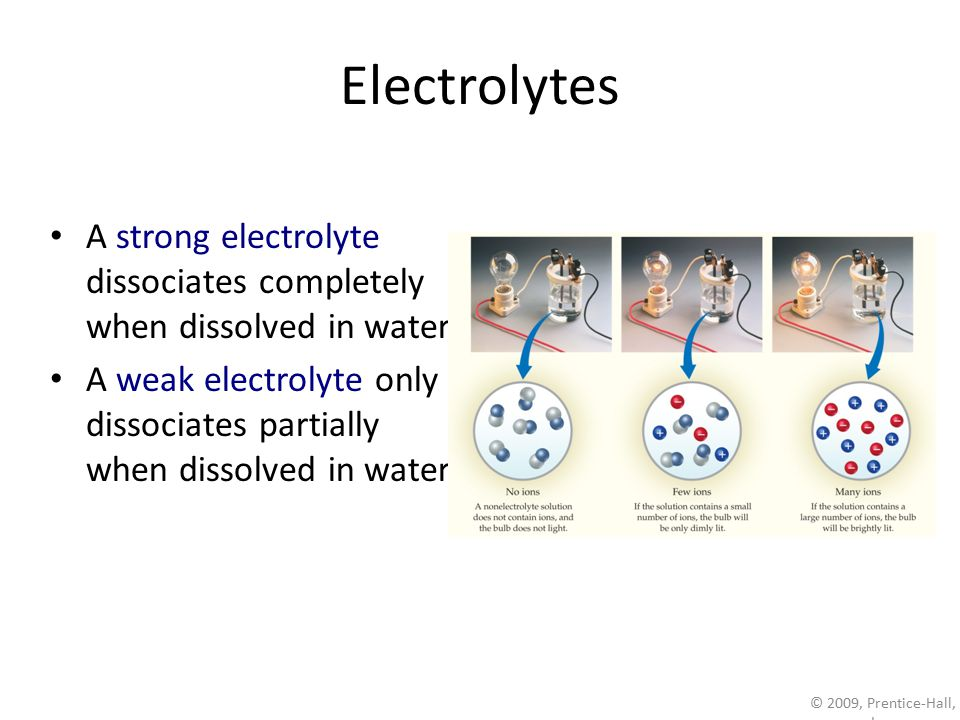 © 2009, Prentice-Hall, Inc. Electrolytes A strong electrolyte dissociates completely when dissolved in water. A weak electrolyte only dissociates part
