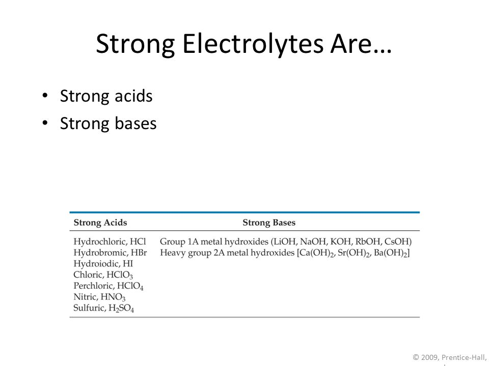 © 2009, Prentice-Hall, Inc. Strong Electrolytes Are… Strong acids Strong bases