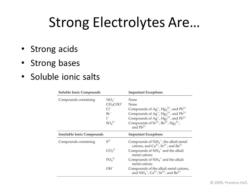© 2009, Prentice-Hall, Inc. Strong Electrolytes Are… Strong acids Strong bases Soluble ionic salts
