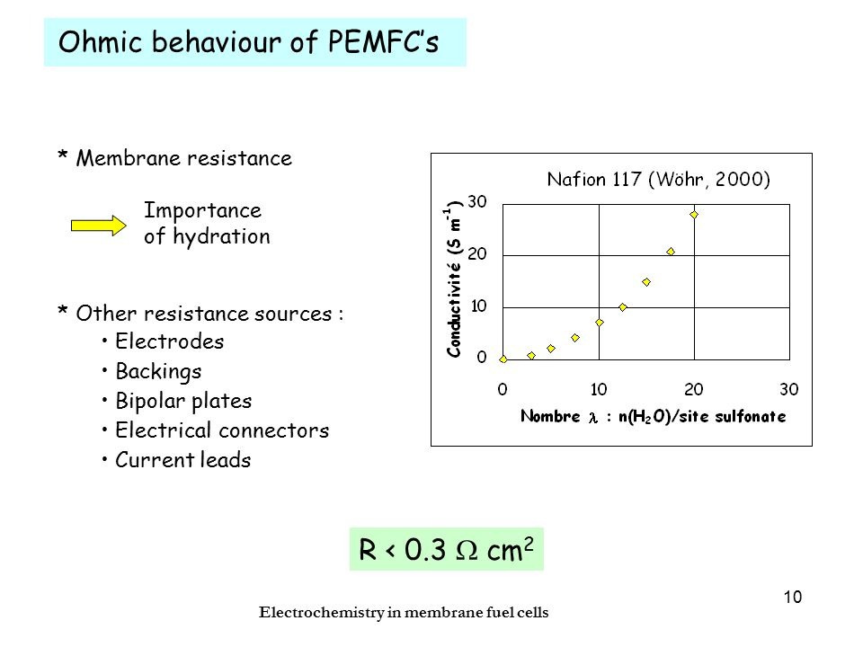 Electrochemistry in membrane fuel cells 10 Ohmic behaviour of PEMFC's * Membrane resistance Importance of hydration * Other resistance sources : Electrodes Backings Bipolar plates Electrical connectors Current leads R < 0.3  cm 2