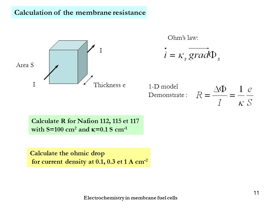 Electrochemistry in membrane fuel cells 11 Calculation of the membrane resistance Area S Thickness e I I Ohm's law: 1-D model Demonstrate : Calculate R for Nafion 112, 115 et 117 with S=100 cm 2 and  =0.1 S cm -1 Calculate the ohmic drop for current density at 0.1, 0.3 et 1 A cm -2